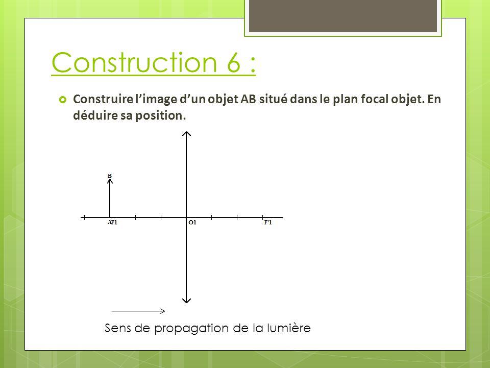 Construction 6 : Sens de propagation de la lumière  Construire l'image d'un objet AB situé dans le plan focal objet.