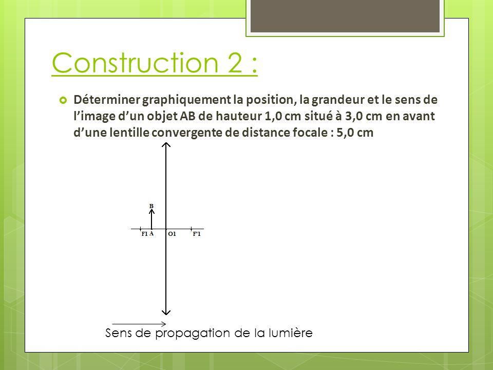 Construction 2 : Sens de propagation de la lumière  Déterminer graphiquement la position, la grandeur et le sens de l'image d'un objet AB de hauteur 1,0 cm situé à 3,0 cm en avant d'une lentille convergente de distance focale : 5,0 cm