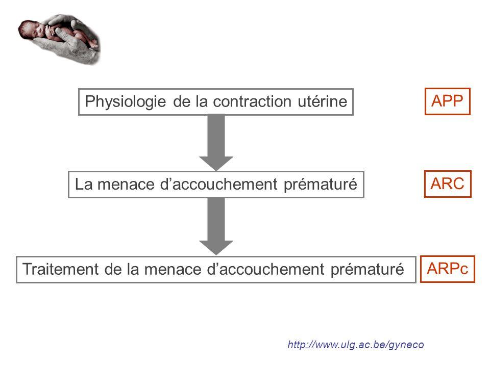 Physiologie de la contraction utérine La menace d'accouchement prématuré Traitement de la menace d'accouchement prématuré APP ARC ARPc http://www.ulg.
