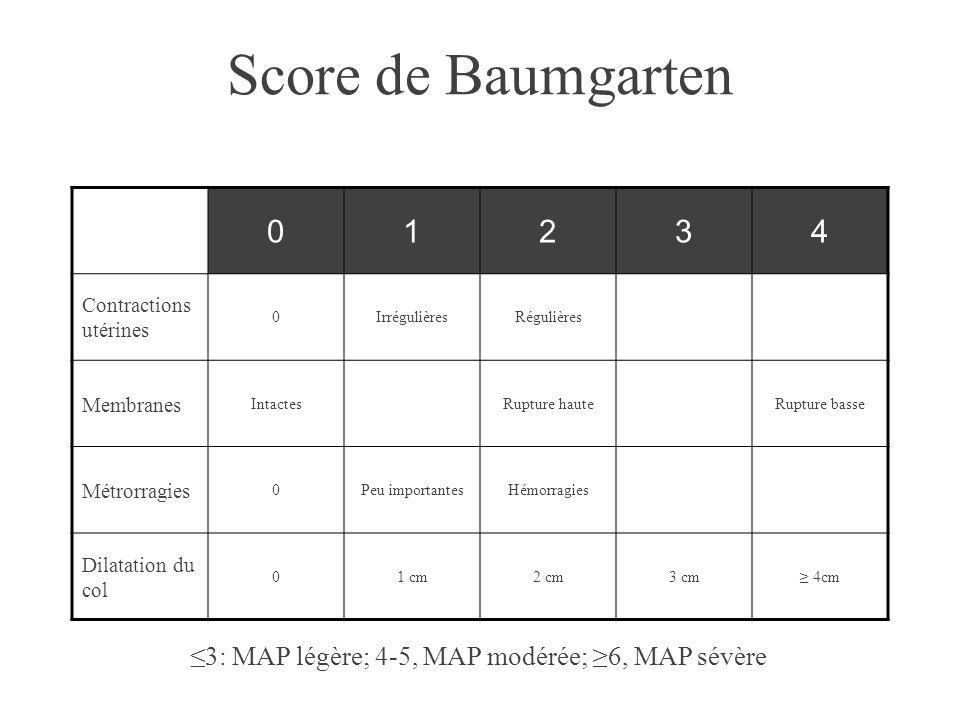 Score de Baumgarten 01234 Contractions utérines 0IrrégulièresRégulières Membranes IntactesRupture hauteRupture basse Métrorragies 0Peu importantesHémorragies Dilatation du col 01 cm2 cm3 cm≥ 4cm ≤3: MAP légère; 4-5, MAP modérée; ≥6, MAP sévère