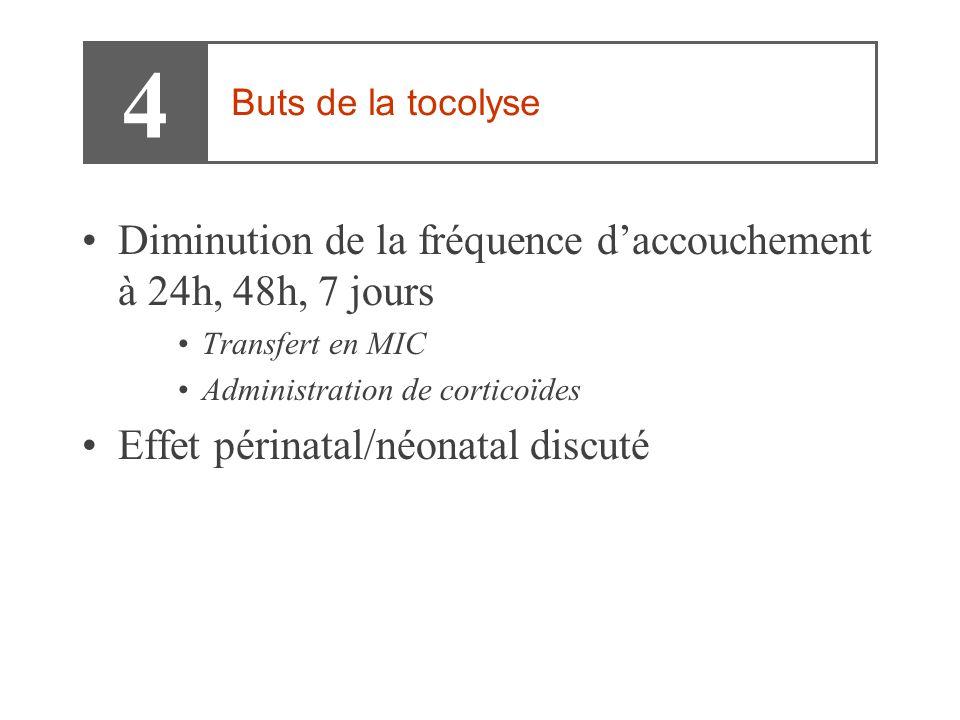 •Diminution de la fréquence d'accouchement à 24h, 48h, 7 jours •Transfert en MIC •Administration de corticoïdes •Effet périnatal/néonatal discuté 4 Bu