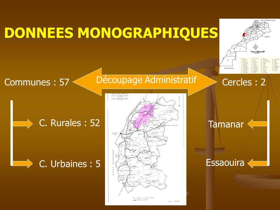 DONNEES MONOGRAPHIQUES Découpage Administratif Communes : 57Cercles : 2 C.