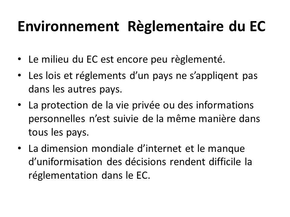 Environnement Règlementaire du EC • Le milieu du EC est encore peu règlementé. • Les lois et réglements d'un pays ne s'appliqent pas dans les autres p