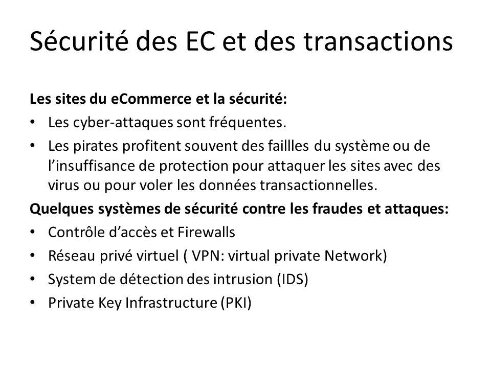 Sécurité des EC et des transactions Les sites du eCommerce et la sécurité: • Les cyber-attaques sont fréquentes. • Les pirates profitent souvent des f