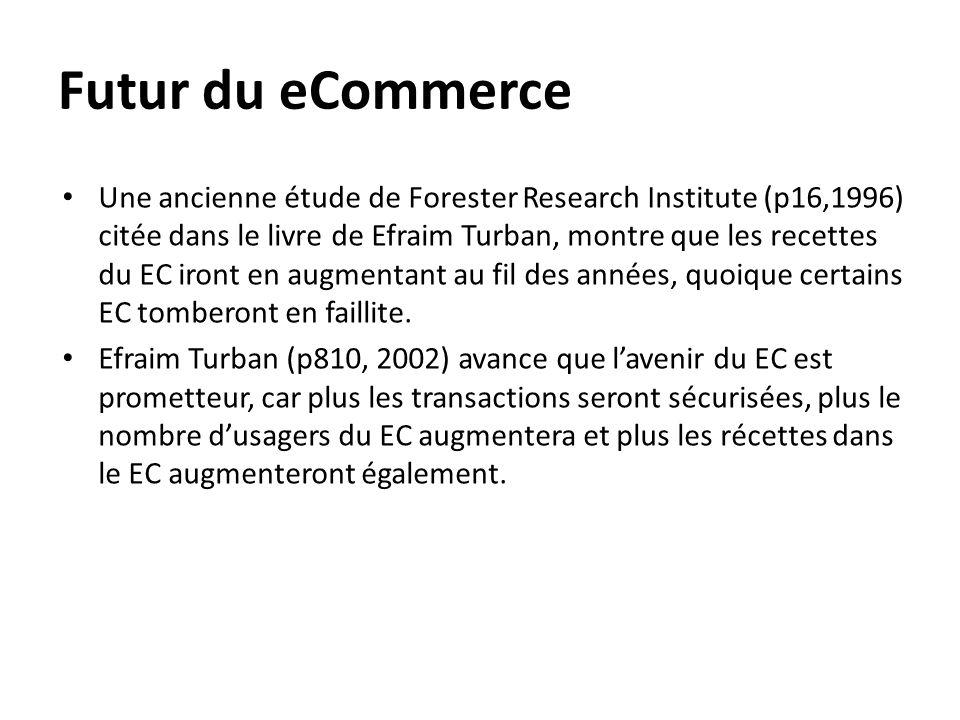 Futur du eCommerce • Une ancienne étude de Forester Research Institute (p16,1996) citée dans le livre de Efraim Turban, montre que les recettes du EC