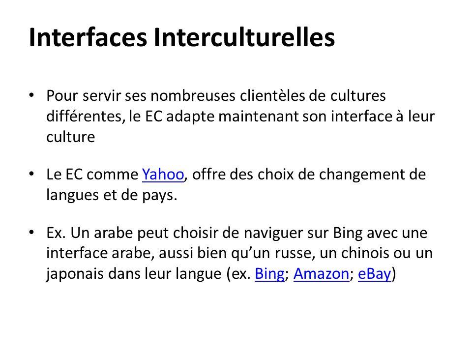 Interfaces Interculturelles • Pour servir ses nombreuses clientèles de cultures différentes, le EC adapte maintenant son interface à leur culture • Le