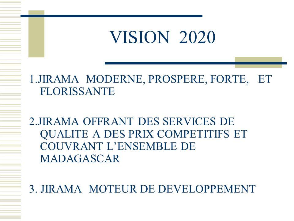 VISION 2020 1.JIRAMA MODERNE, PROSPERE, FORTE, ET FLORISSANTE 2.JIRAMA OFFRANT DES SERVICES DE QUALITE A DES PRIX COMPETITIFS ET COUVRANT L'ENSEMBLE DE MADAGASCAR 3.