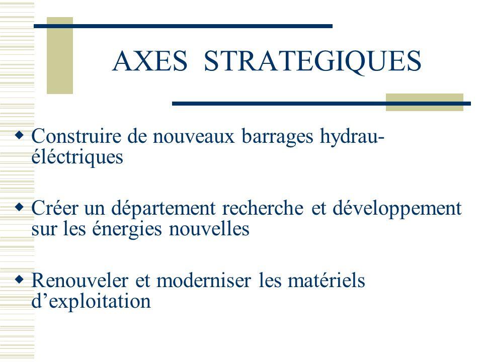 AXES STRATEGIQUES  Construire de nouveaux barrages hydrau- éléctriques  Créer un département recherche et développement sur les énergies nouvelles  Renouveler et moderniser les matériels d'exploitation