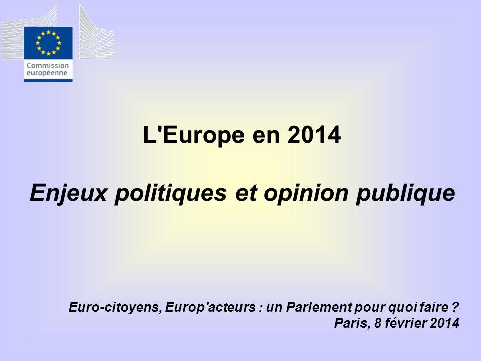 L Europe en 2014 Enjeux politiques et opinion publique Euro-citoyens, Europ acteurs : un Parlement pour quoi faire .