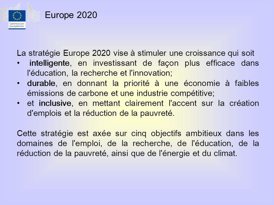 Europe 2020 La stratégie Europe 2020 vise à stimuler une croissance qui soit • intelligente, en investissant de façon plus efficace dans l éducation, la recherche et l innovation; • durable, en donnant la priorité à une économie à faibles émissions de carbone et une industrie compétitive; • et inclusive, en mettant clairement l accent sur la création d emplois et la réduction de la pauvreté.