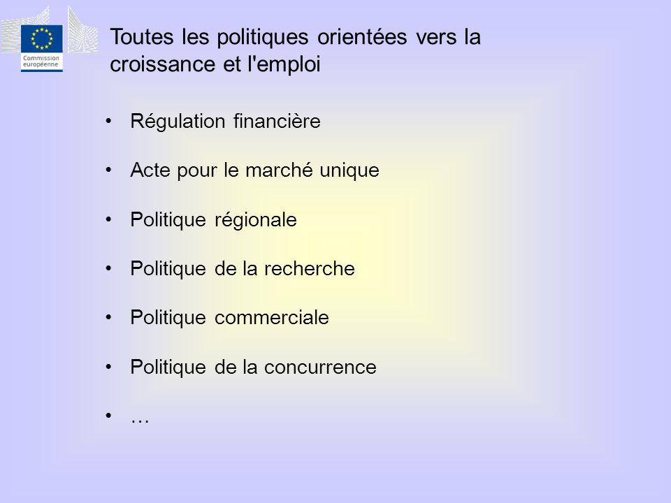 Toutes les politiques orientées vers la croissance et l emploi • Régulation financière • Acte pour le marché unique • Politique régionale • Politique de la recherche • Politique commerciale • Politique de la concurrence • …