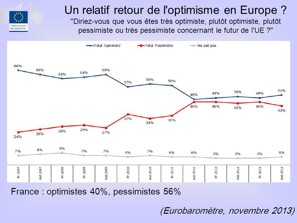 (Eurobaromètre, novembre 2013) Un relatif retour de l optimisme en Europe .