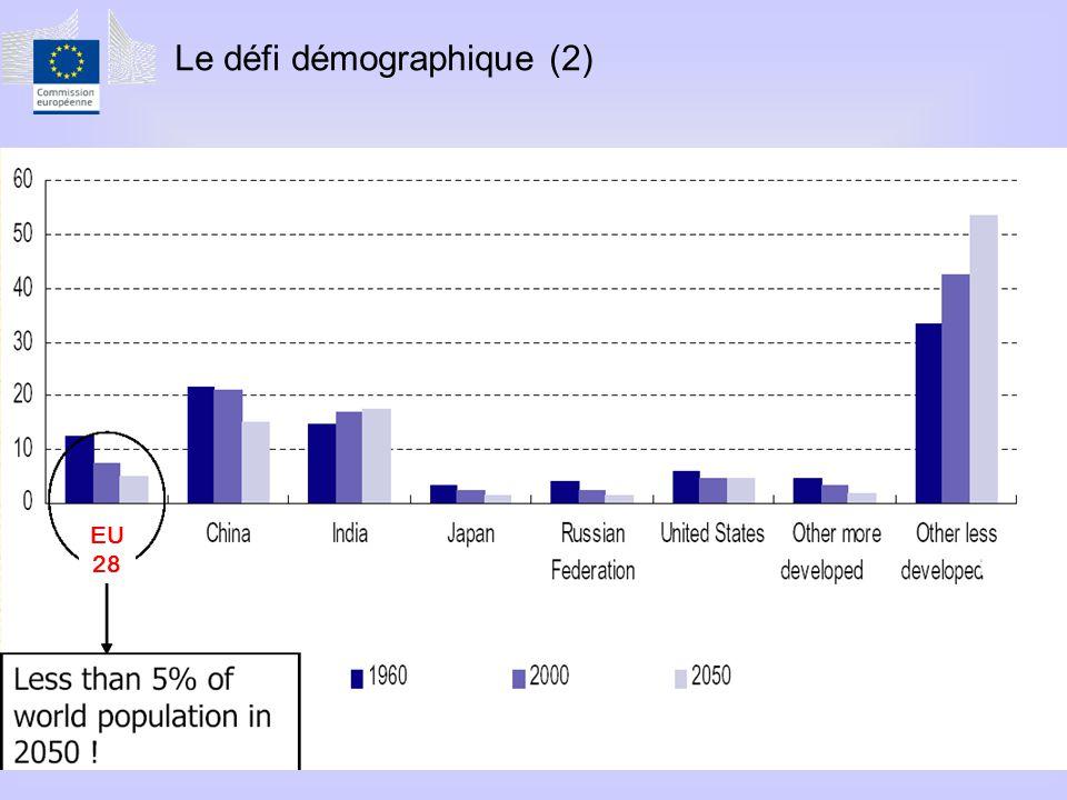 Le défi démographique (2) EU 28