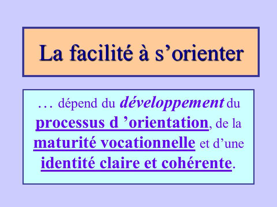 Les problèmes d'orientation … sont causés par des difficultés à former une identité claire et cohérente.