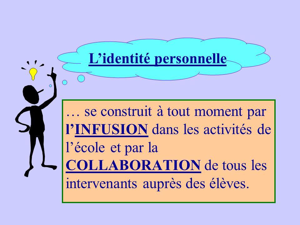 L'identité personnelle … se construit en interaction avec l'ENVIRONNEMENT et en interaction avec LES AUTRES PERSONNES sans effort de la volonté, ni de