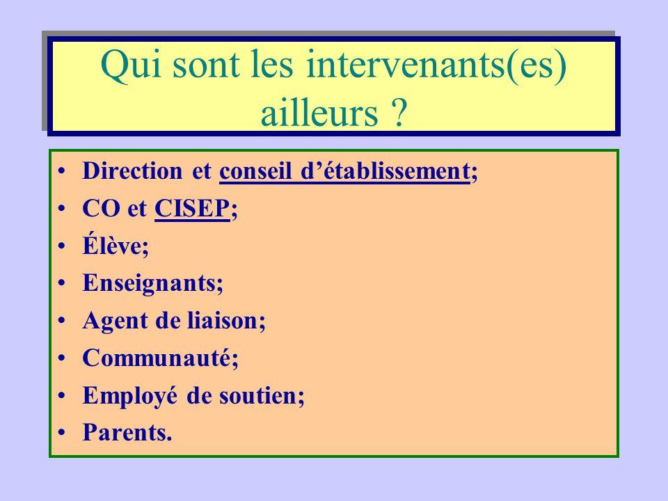 Qui sont les intervenants(es) à Rosalie-Jetté ? •Direction: Leader du projet éducatif ; •CO: Expert-conseil ; •Élève: 1er responsable ; •Enseignants;