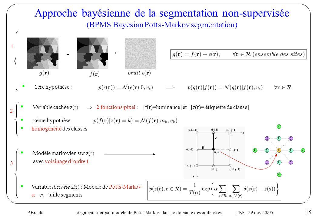 P.Brault Segmentation par modèle de Potts-Markov dans le domaine des ondelettes IEF 29 nov. 2005 15 Approche bayésienne de la segmentation non-supervi