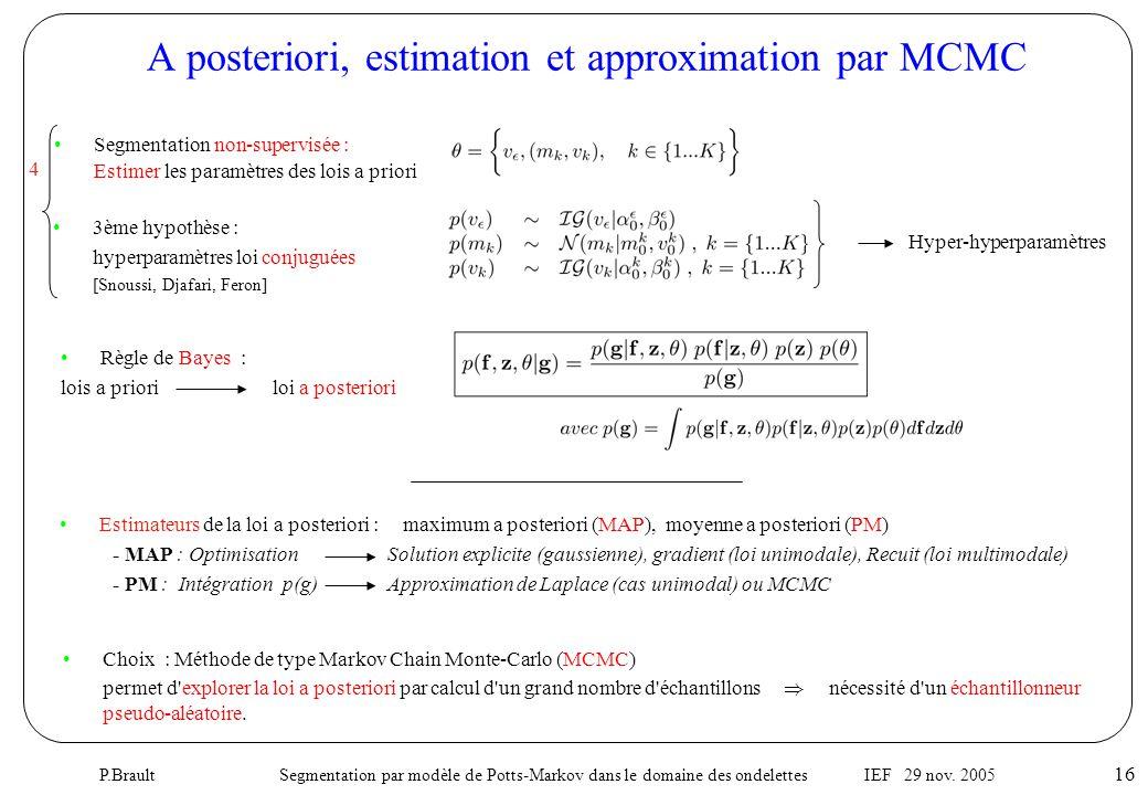 P.Brault Segmentation par modèle de Potts-Markov dans le domaine des ondelettes IEF 29 nov. 2005 16 A posteriori, estimation et approximation par MCMC