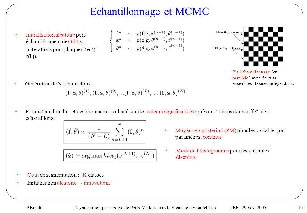 P.Brault Segmentation par modèle de Potts-Markov dans le domaine des ondelettes IEF 29 nov. 2005 17 Echantillonnage et MCMC •Génération de N échantill
