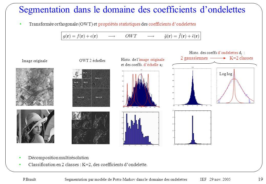 P.Brault Segmentation par modèle de Potts-Markov dans le domaine des ondelettes IEF 29 nov. 2005 19 Segmentation dans le domaine des coefficients d'on