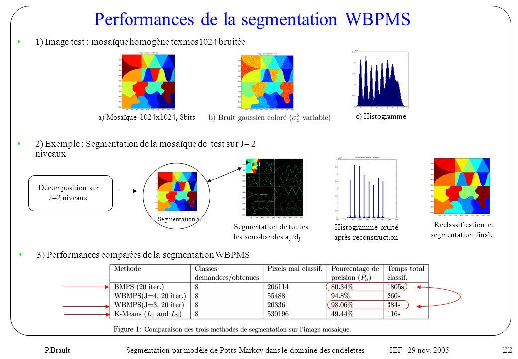 P.Brault Segmentation par modèle de Potts-Markov dans le domaine des ondelettes IEF 29 nov. 2005 22 Performances de la segmentation WBPMS a) Mosaïque