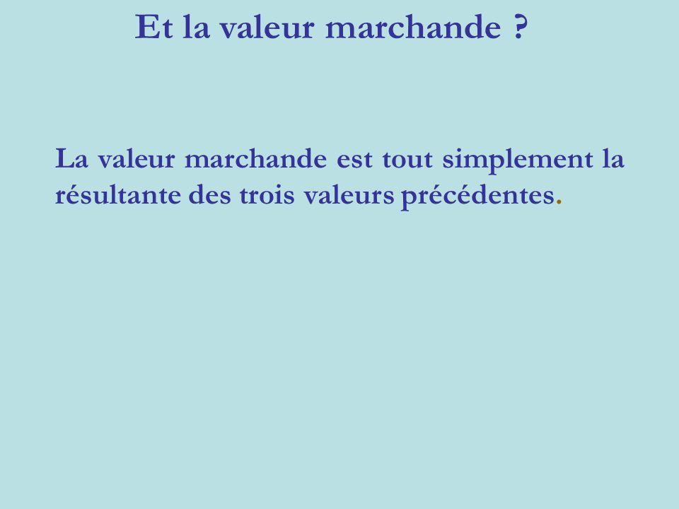Et la valeur marchande ? La valeur marchande est tout simplement la résultante des trois valeurs précédentes.