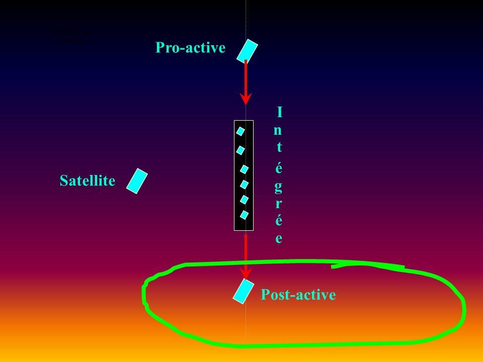 ENTREE en situation Pro-active Post-active Satellite IntégréeIntégrée