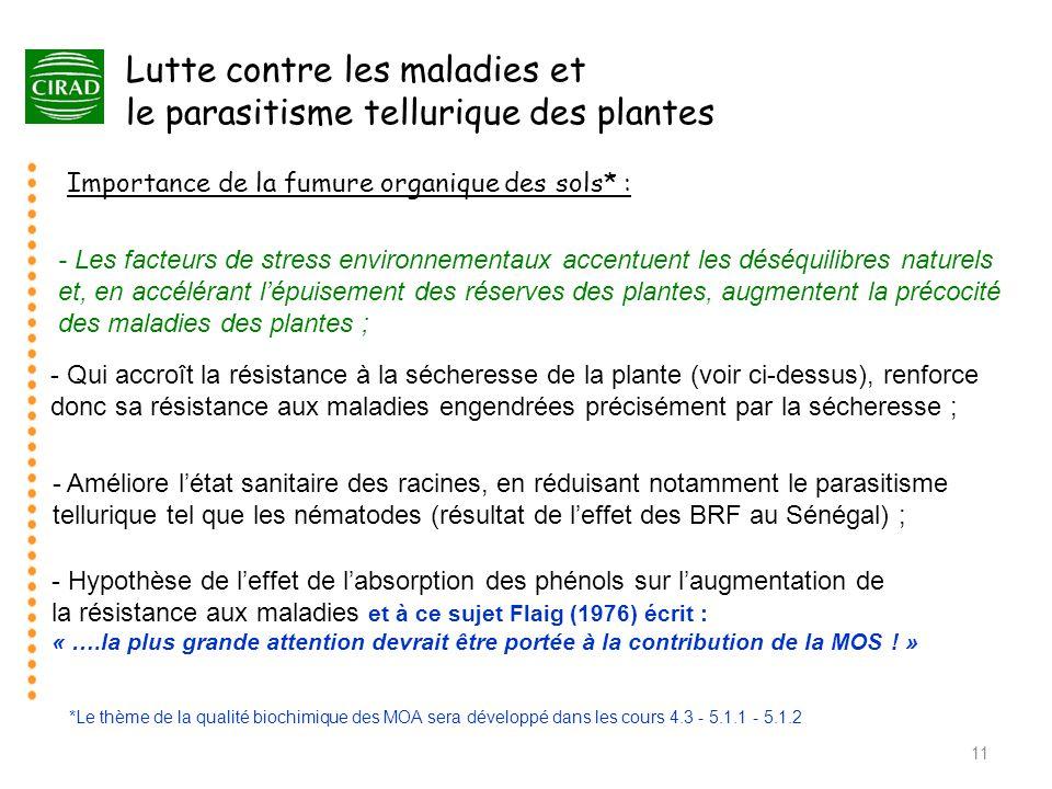 Lutte contre les maladies et le parasitisme tellurique des plantes Importance de la fumure organique des sols* : 11 - Les facteurs de stress environne
