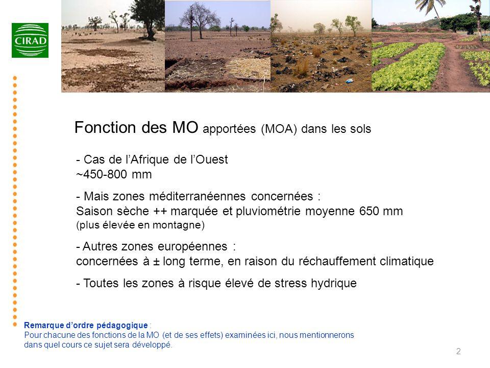 2 Fonction des MO apportées (MOA) dans les sols - Cas de l'Afrique de l'Ouest ~450-800 mm - Mais zones méditerranéennes concernées : Saison sèche ++ m
