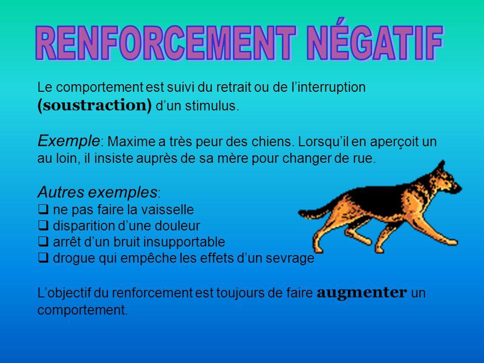 Le comportement est suivi du retrait ou de l'interruption ( soustraction ) d'un stimulus.