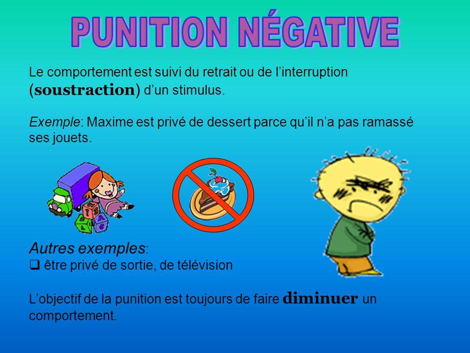 Autres exemples :  être privé de sortie, de télévision L'objectif de la punition est toujours de faire diminuer un comportement.