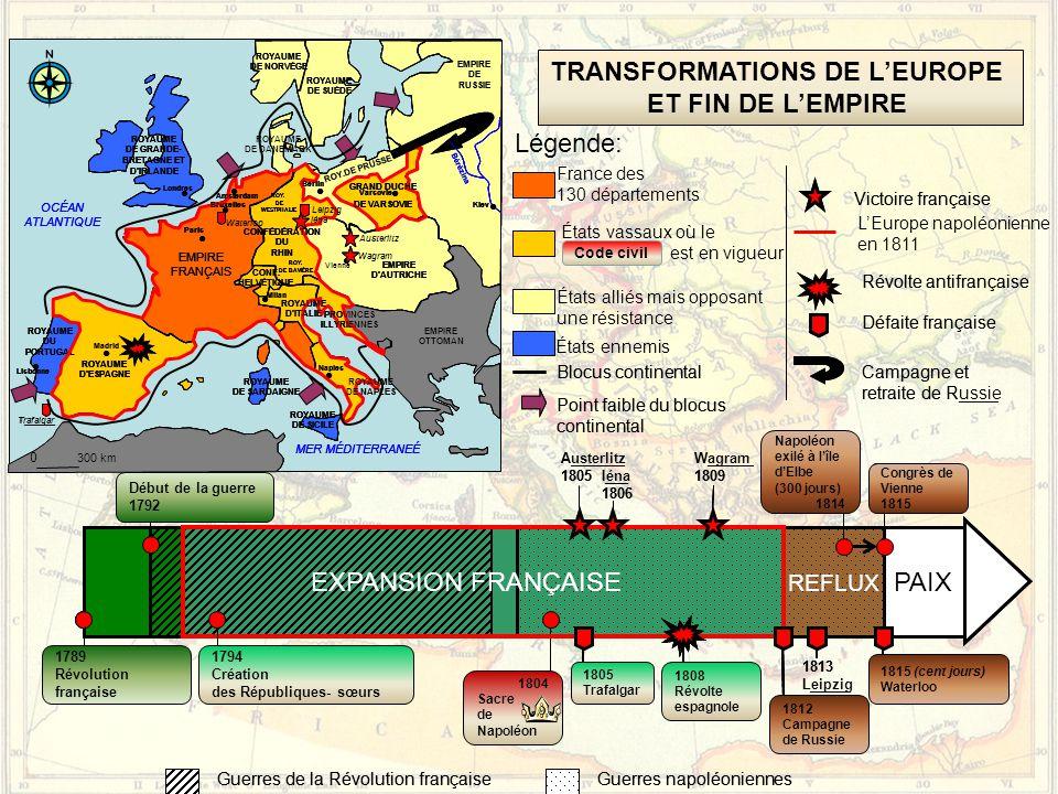 Congrès de Vienne 1815 W______ ROYAUME DE NAPLES 1813 L_____ Campagne et retraite de R____ Campagne et retraite de Russie 1805 T_______ 1808 Révolte e