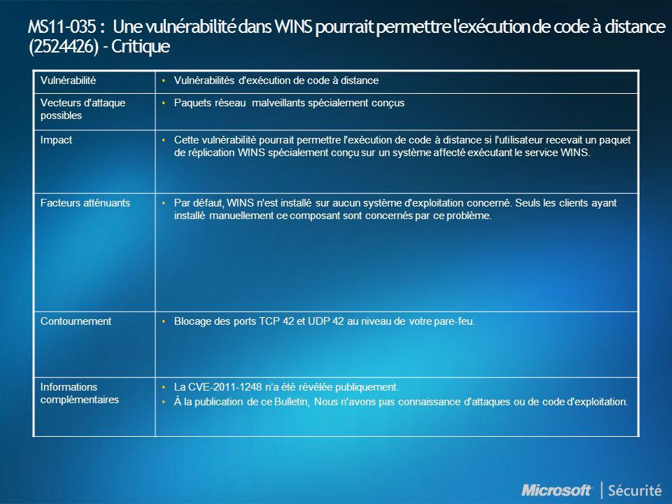 MS11-035 : Une vulnérabilité dans WINS pourrait permettre l exécution de code à distance (2524426) - Critique Vulnérabilité•Vulnérabilités d exécution de code à distance Vecteurs d attaque possibles •Paquets réseau malveillants spécialement conçus Impact•Cette vulnérabilité pourrait permettre l exécution de code à distance si l utilisateur recevait un paquet de réplication WINS spécialement conçu sur un système affecté exécutant le service WINS.
