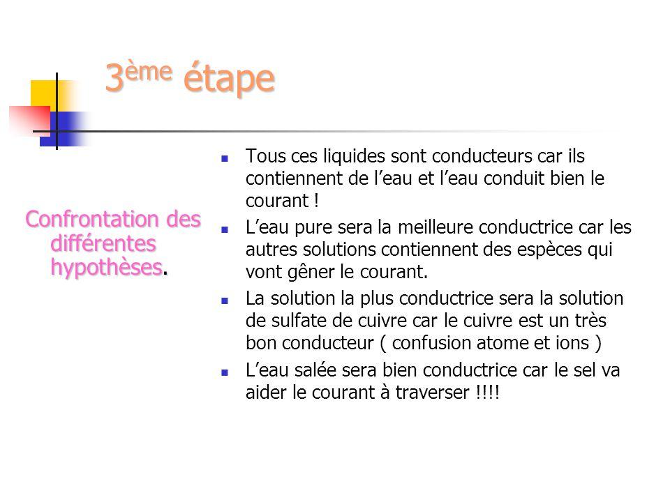 3 ème étape Confrontation des différentes hypothèses.