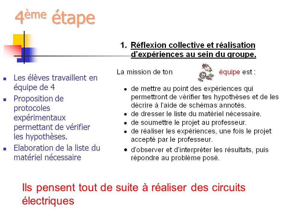 4 ème étape  Les élèves travaillent en équipe de 4  Proposition de protocoles expérimentaux permettant de vérifier les hypothèses.