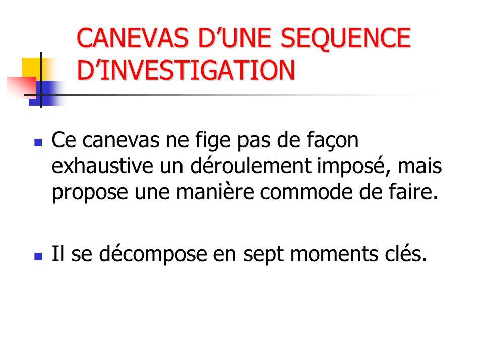 CANEVAS D'UNE SEQUENCE D'INVESTIGATION  Ce canevas ne fige pas de façon exhaustive un déroulement imposé, mais propose une manière commode de faire.