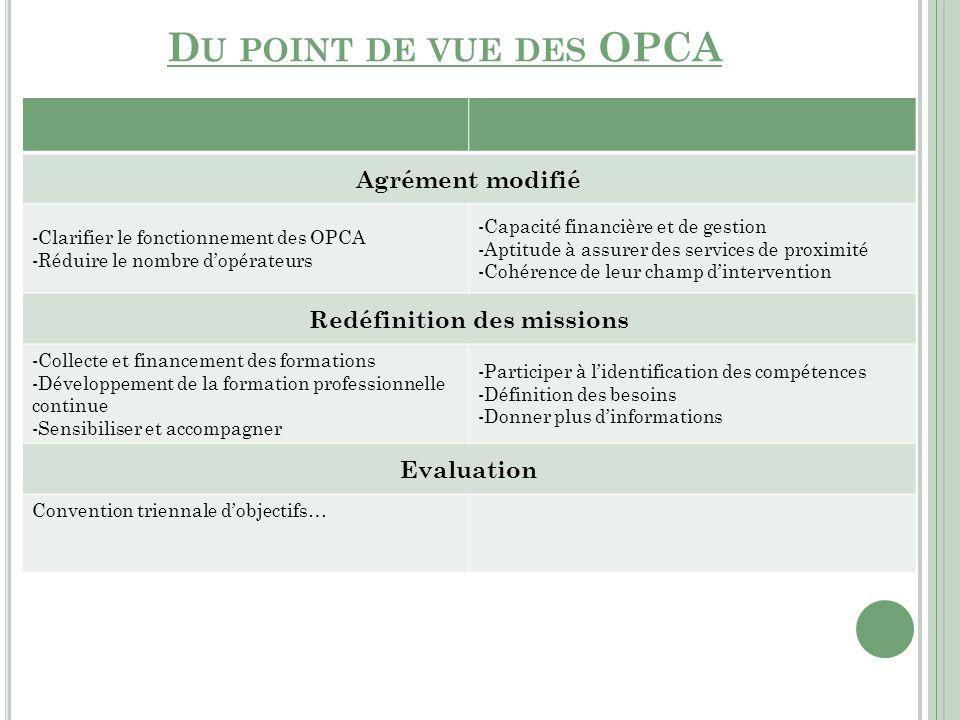 D U POINT DE VUE DES OPCA Agrément modifié -Clarifier le fonctionnement des OPCA -Réduire le nombre d'opérateurs -Capacité financière et de gestion -A