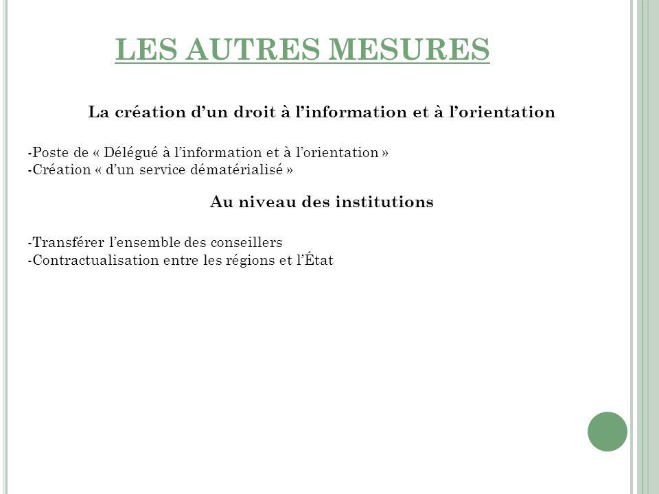 La création d'un droit à l'information et à l'orientation -Poste de « Délégué à l'information et à l'orientation » -Création « d'un service dématérial