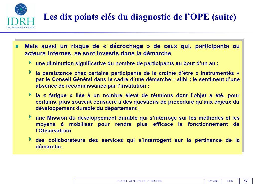 CONSEIL GENERAL DE L'ESSONNEPHD02/03/05 17 Les dix points clés du diagnostic de l'OPE (suite)  Mais aussi un risque de « décrochage » de ceux qui, participants ou acteurs internes, se sont investis dans la démarche  une diminution significative du nombre de participants au bout d'un an ;  la persistance chez certains participants de la crainte d'être « instrumentés » par le Conseil Général dans le cadre d'une démarche – alibi ; le sentiment d'une absence de reconnaissance par l'institution ;  la « fatigue » liée à un nombre élevé de réunions dont l'objet a été, pour certains, plus souvent consacré à des questions de procédure qu'aux enjeux du développement durable du département ;  une Mission du développement durable qui s'interroge sur les méthodes et les moyens à mobiliser pour rendre plus efficace le fonctionnement de l'Observatoire  des collaborateurs des services qui s'interrogent sur la pertinence de la démarche.