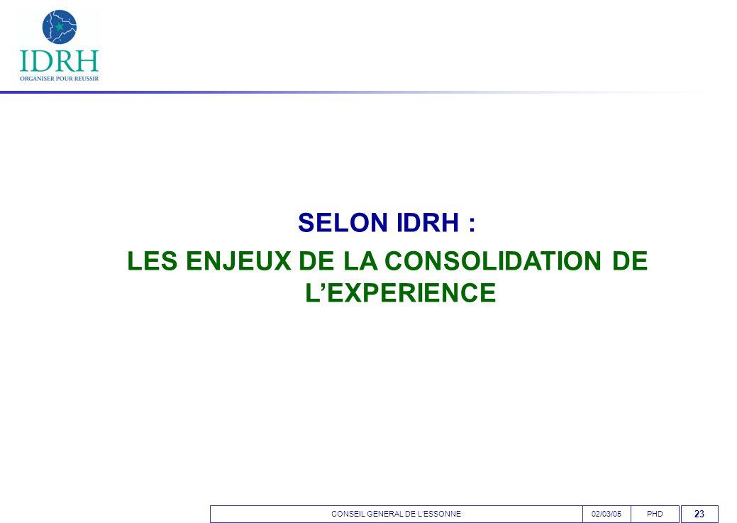 CONSEIL GENERAL DE L'ESSONNEPHD02/03/05 23 SELON IDRH : LES ENJEUX DE LA CONSOLIDATION DE L'EXPERIENCE
