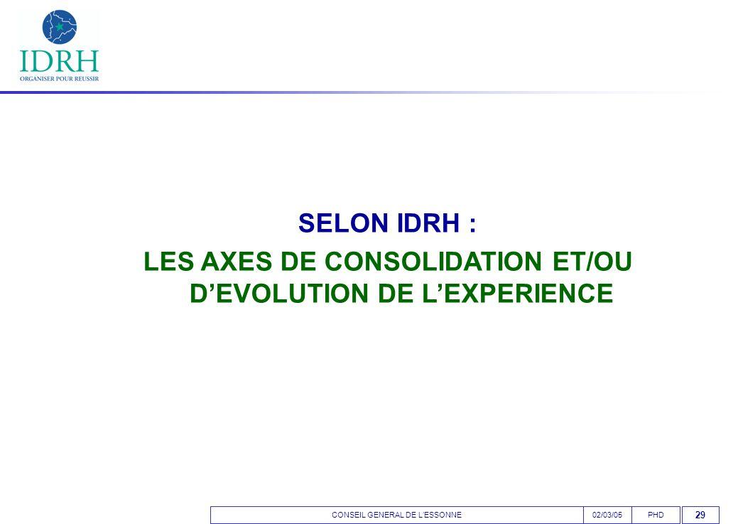 CONSEIL GENERAL DE L'ESSONNEPHD02/03/05 29 SELON IDRH : LES AXES DE CONSOLIDATION ET/OU D'EVOLUTION DE L'EXPERIENCE