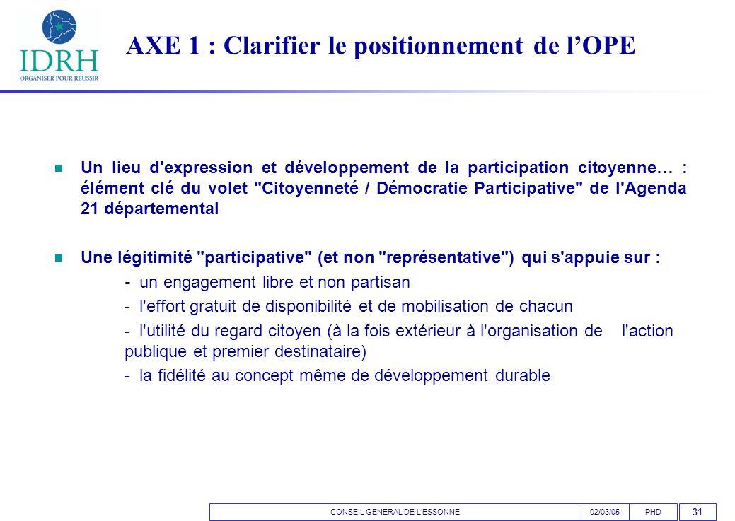 CONSEIL GENERAL DE L'ESSONNEPHD02/03/05 31 AXE 1 : Clarifier le positionnement de l'OPE  Un lieu d expression et développement de la participation citoyenne… : élément clé du volet Citoyenneté / Démocratie Participative de l Agenda 21 départemental  Une légitimité participative (et non représentative ) qui s appuie sur : - un engagement libre et non partisan - l effort gratuit de disponibilité et de mobilisation de chacun - l utilité du regard citoyen (à la fois extérieur à l organisation de l action publique et premier destinataire) - la fidélité au concept même de développement durable