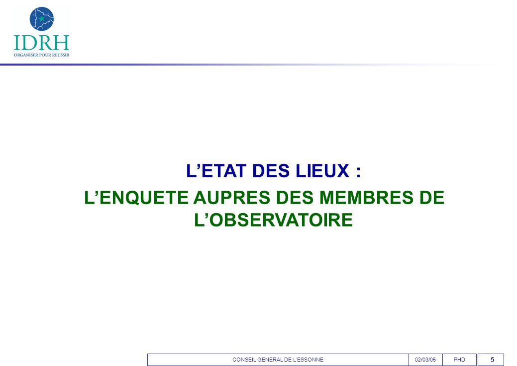 CONSEIL GENERAL DE L'ESSONNEPHD02/03/05 5 L'ETAT DES LIEUX : L'ENQUETE AUPRES DES MEMBRES DE L'OBSERVATOIRE