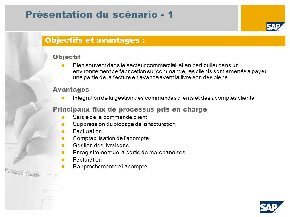 Présentation du scénario - 2 Obligatoire  EHP3 for SAP ERP 6.0 Rôles utilisateurs impliqués dans les flux de processus  Administration des ventes  Magasinier  Facturation ventes  Comptable client Applications SAP requises :