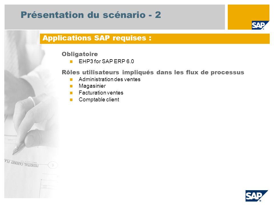 Présentation du scénario - 2 Obligatoire  EHP3 for SAP ERP 6.0 Rôles utilisateurs impliqués dans les flux de processus  Administration des ventes 