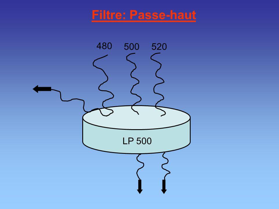 Filtre: Passe-haut LP 500 480 500520