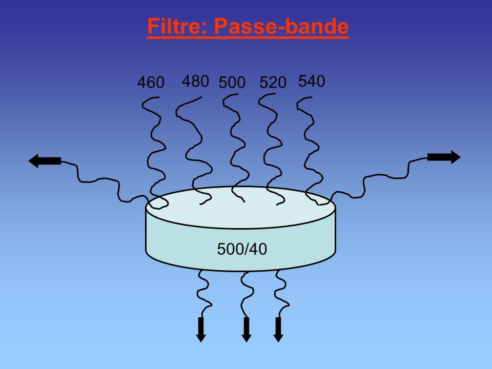 Filtre: Passe-bande 480 500520 500/40 460 540