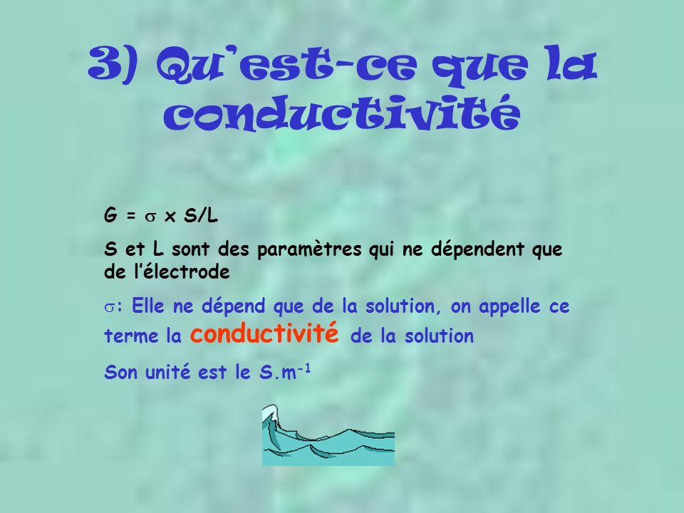 3) Qu'est-ce que la conductivité G =  x S/L S et L sont des paramètres qui ne dépendent que de l'électrode  : Elle ne dépend que de la solution, on appelle ce terme la conductivité de la solution Son unité est le S.m -1
