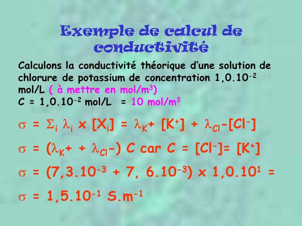 Exemple de calcul de conductivité Calculons la conductivité théorique d'une solution de chlorure de potassium de concentration 1,0.10 -2 mol/L ( à mettre en mol/m 3 ) C = 1,0.10 -2 mol/L = 10 mol/m 3  =  i  i x [X i ] =  K + [K + ] +  Cl -[Cl - ]  = (  K + +  Cl -) C car C = [Cl - ]= [K + ]  = (7,3.10 -3 + 7, 6.10 -3 ) x 1,0.10 1 =  = 1,5.10 -1 S.m -1