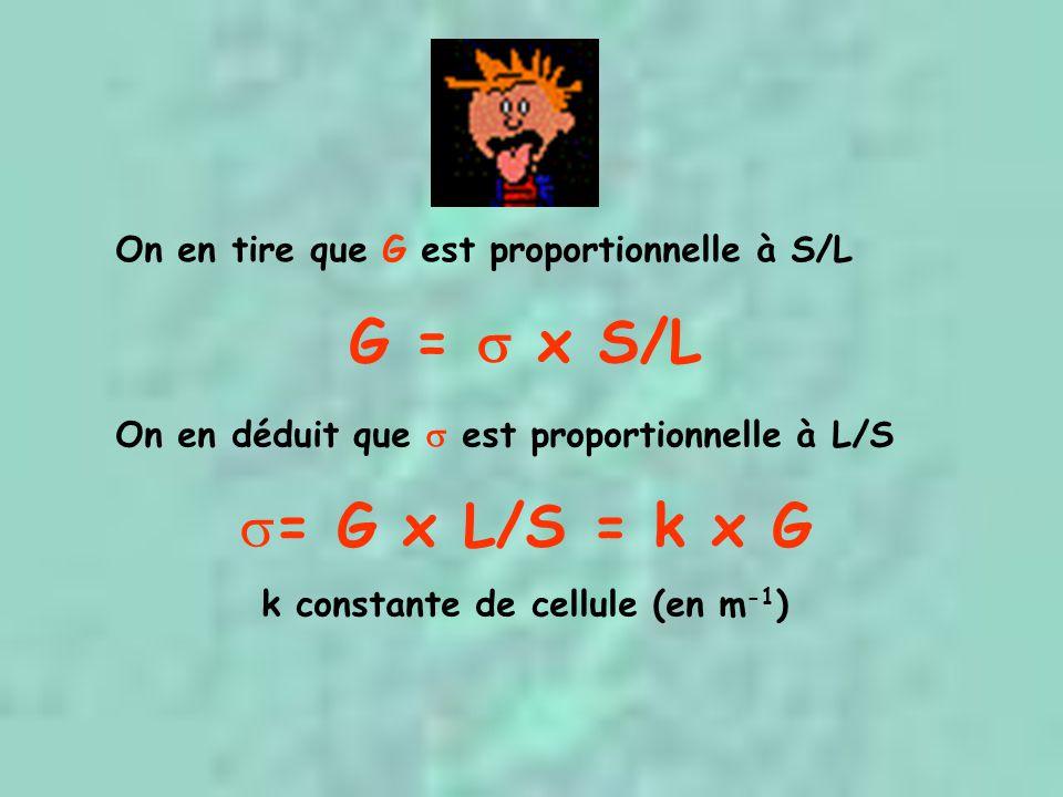 On en tire que G est proportionnelle à S/L G =  x S/L On en déduit que  est proportionnelle à L/S  = G x L/S = k x G k constante de cellule (en m -1 )